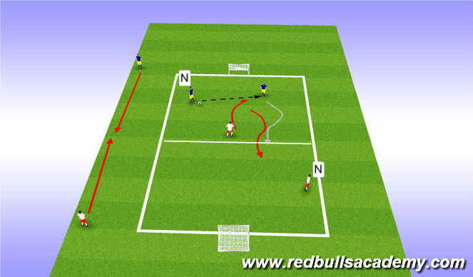 Football/Soccer Session Plan Drill (Colour): Main Activity 2: 1v1+1 Defending