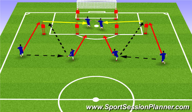 Football/Soccer Session Plan Drill (Colour): Finishing from crosses drill