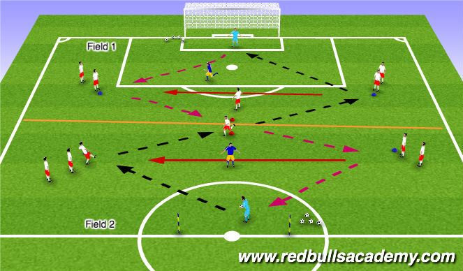 Football/Soccer Session Plan Drill (Colour): Goal Kick Play Opposed