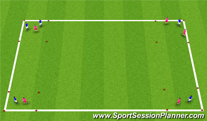 Football/Soccer Session Plan Drill (Colour): Combination - Progression