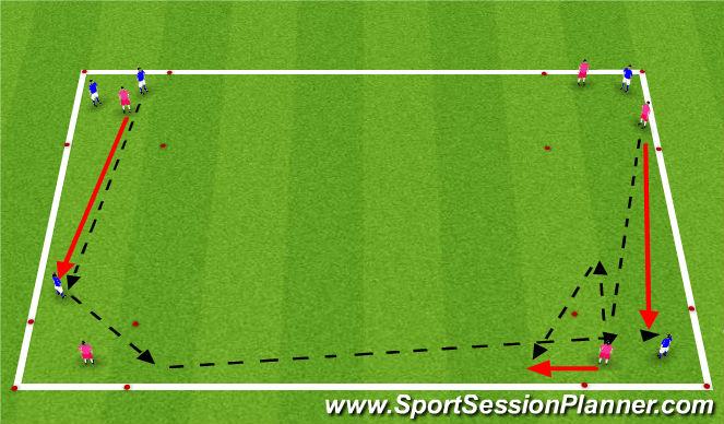 Football/Soccer Session Plan Drill (Colour): Combination - Progression
