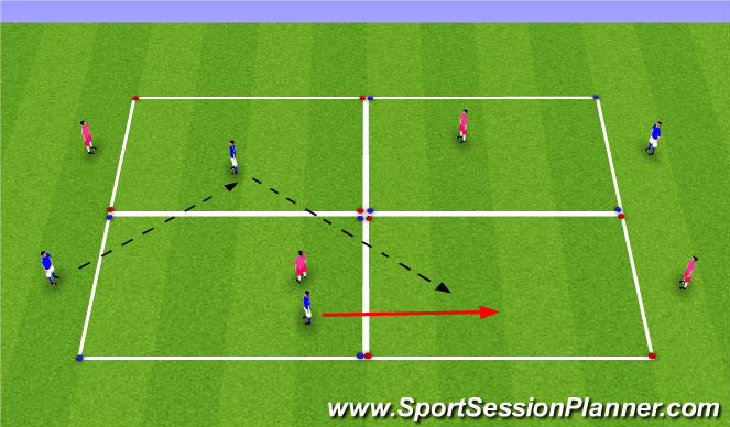 Football/Soccer Session Plan Drill (Colour): Combination : Progression