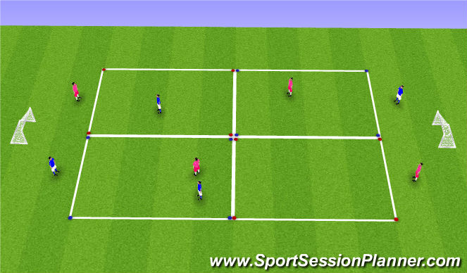 Football/Soccer Session Plan Drill (Colour): Combination : Final Progression
