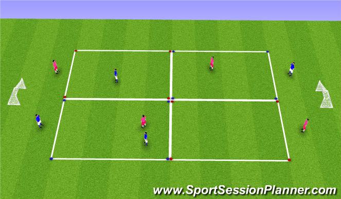 Football/Soccer Session Plan Drill (Colour): Combination : Final Progression