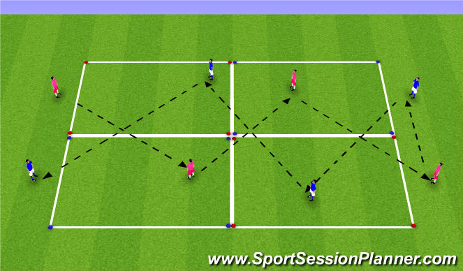 Football/Soccer Session Plan Drill (Colour): Combination : Tech