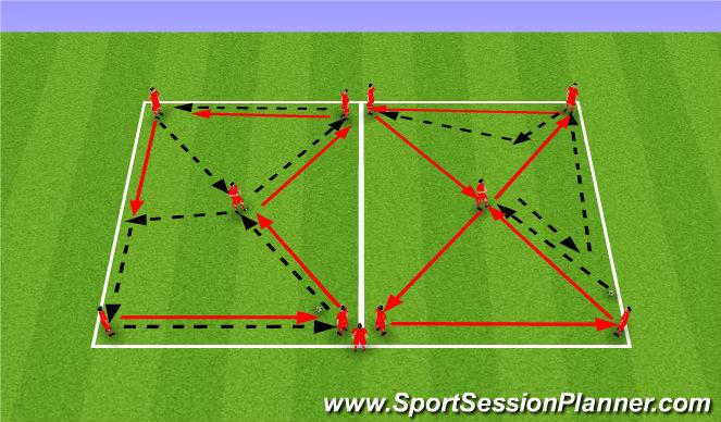 Football/Soccer Session Plan Drill (Colour): Upphitun, sendingahringur