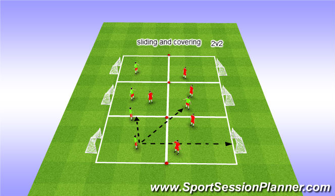 Football/Soccer Session Plan Drill (Colour): defending in a unit.