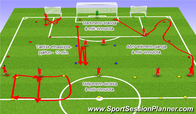 Football/Soccer Session Plan Drill (Colour): 2. Líkamsþjálfun