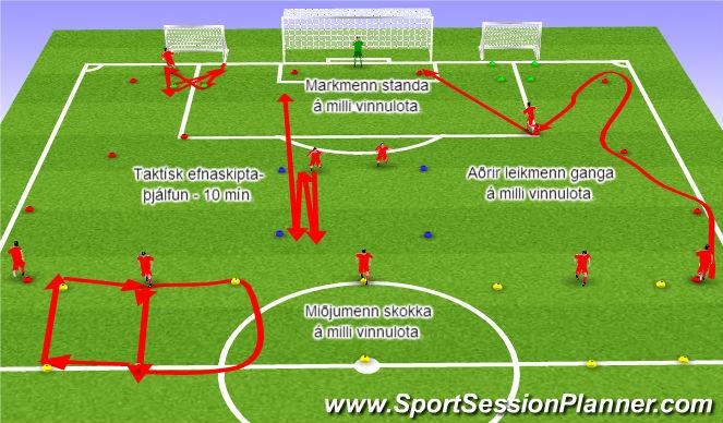 Football/Soccer Session Plan Drill (Colour): 2. Líkamsþjálfun