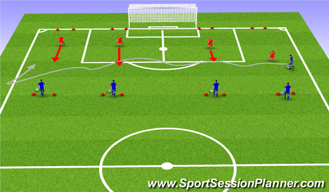 Football/Soccer Session Plan Drill (Colour): 3. Leikrænþjálfun