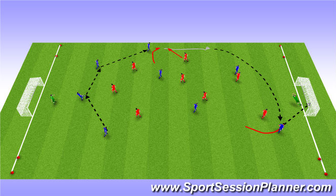 Football/Soccer Session Plan Drill (Colour): 5. Frjálst spil