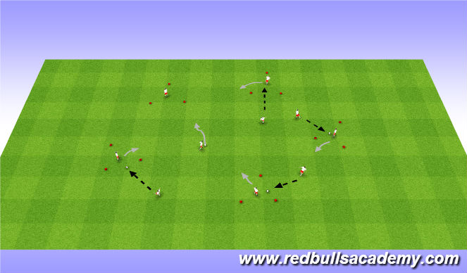 Football/Soccer Session Plan Drill (Colour): Main Theme - First Touch - Semi Opposed