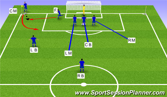 Football/Soccer Session Plan Drill (Colour): 2 Arm Raised