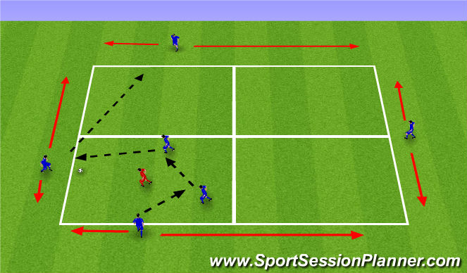 Football/Soccer Session Plan Drill (Colour): 4v1 (+2)