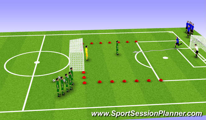 Football/Soccer Session Plan Drill (Colour): 1v1 Transition Defend to Attack
