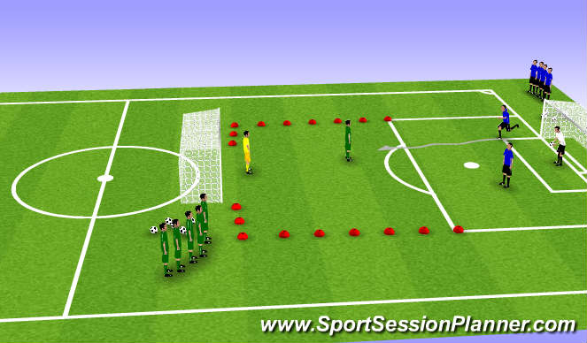 Football/Soccer Session Plan Drill (Colour): 2v1 to 2v2