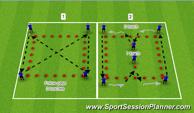 Football/Soccer Session Plan Drill (Colour): Technical: First touch