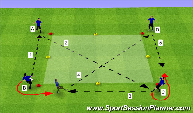 Football/Soccer Session Plan Drill (Colour): Passing Square Phase IV