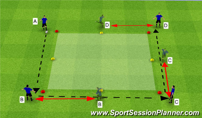 Football/Soccer Session Plan Drill (Colour): Passing Squares Phase I