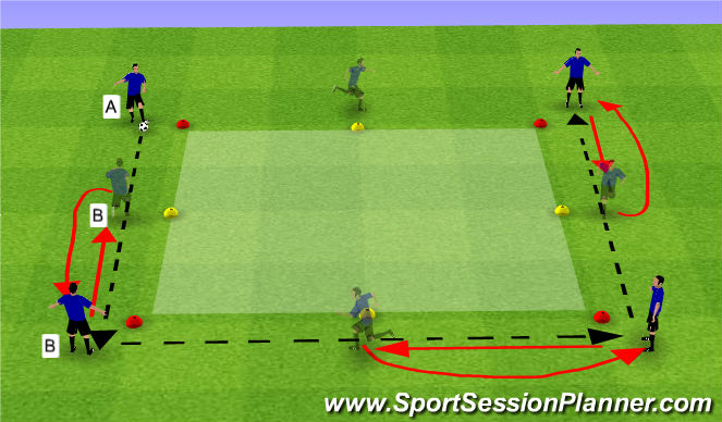 Football/Soccer Session Plan Drill (Colour): Passing Squares Phase II