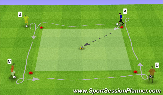 Football/Soccer Session Plan Drill (Colour): Dribble Square Races Phase III