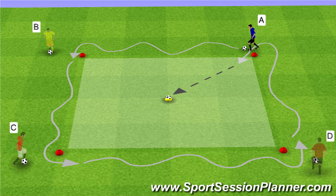 Football/Soccer Session Plan Drill (Colour): Dribble Square Races Phase I
