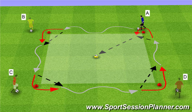 Football/Soccer Session Plan Drill (Colour): Dribble Square Races Phase II