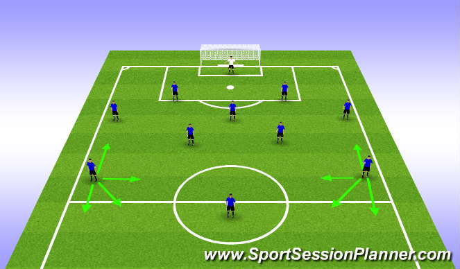 Football/Soccer Session Plan Drill (Colour): Wingers Movement