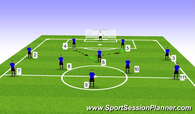 Football/Soccer Session Plan Drill (Colour): DCM Linking Play