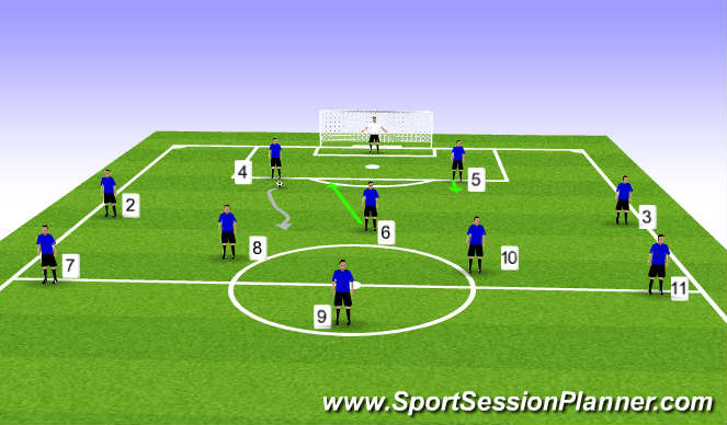 Football/Soccer Session Plan Drill (Colour): DCM Interchange w/ CB