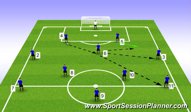 Football/Soccer Session Plan Drill (Colour): DCM Switching Play