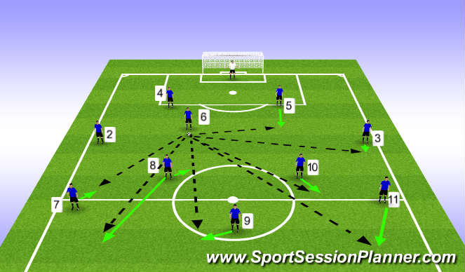 Football/Soccer Session Plan Drill (Colour): DCM Distribution