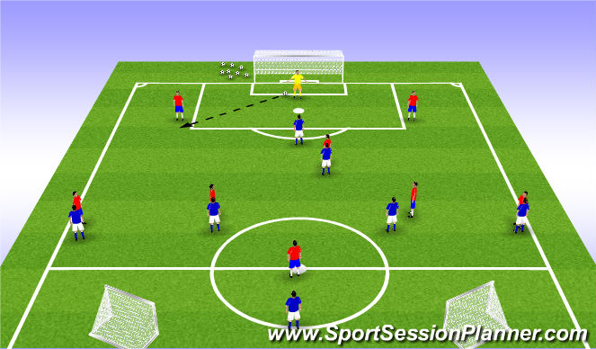 Football/Soccer Session Plan Drill (Colour): Varying Phases of Play
