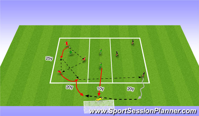 Football/Soccer Session Plan Drill (Colour): 3 grid progression