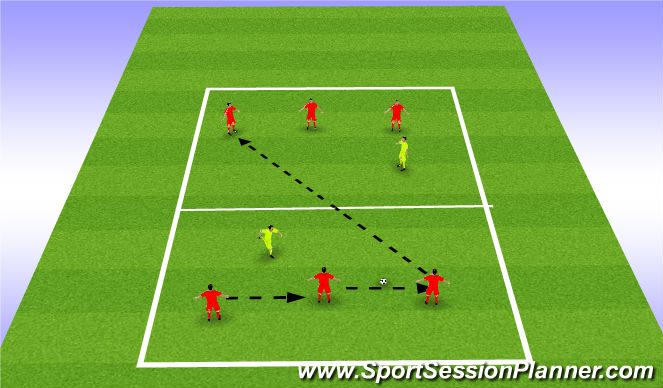 Football/Soccer Session Plan Drill (Colour): Resetting and Posession
