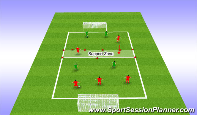 Football/Soccer Session Plan Drill (Colour): Resetting the play