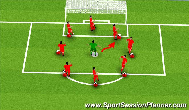 Football/Soccer Session Plan Drill (Colour): Shielding Circle