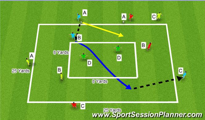 Football/Soccer Session Plan Drill (Colour): (Foundation) Dribbling and Running With The Ball 4