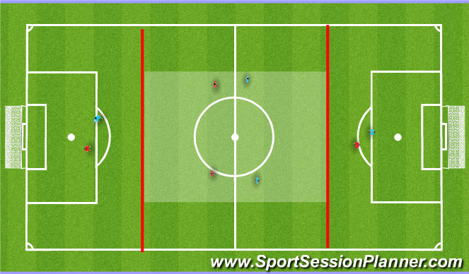 Football/Soccer Session Plan Drill (Colour): When and Where to Travel with the Ball - Running with the Ball / Dribbling.