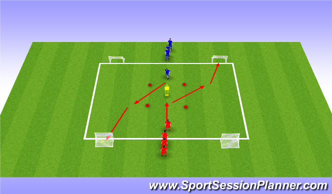 Football/Soccer Session Plan Drill (Colour): 1v1 Progression - Coerver