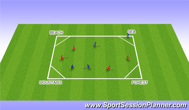 Football/Soccer Session Plan Drill (Colour): Dora Passing