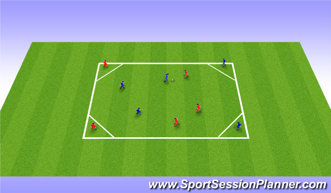 Football/Soccer Session Plan Drill (Colour): Four Corner Game