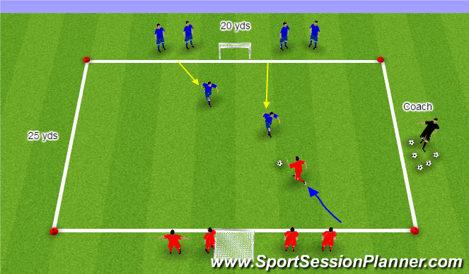 Football/Soccer Session Plan Drill (Colour): 1 vs. 2 to Goal