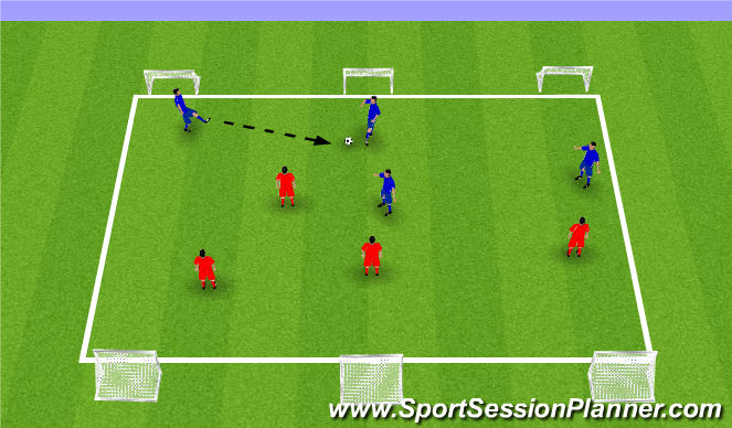Football/Soccer Session Plan Drill (Colour): 4 vs. 4 to Three Goals