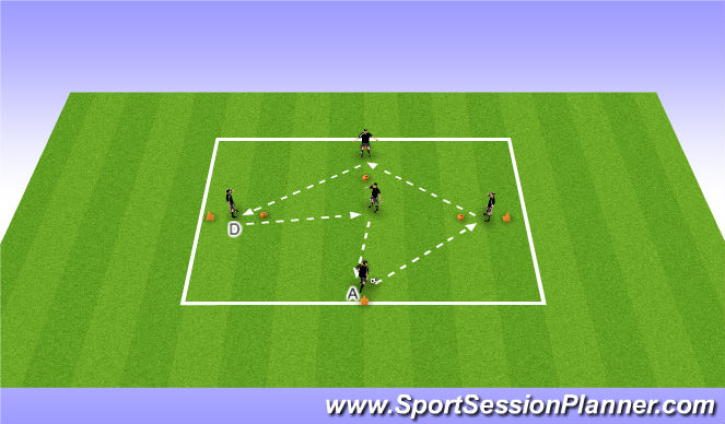 Football/Soccer Session Plan Drill (Colour): ATP - Passing Pattern