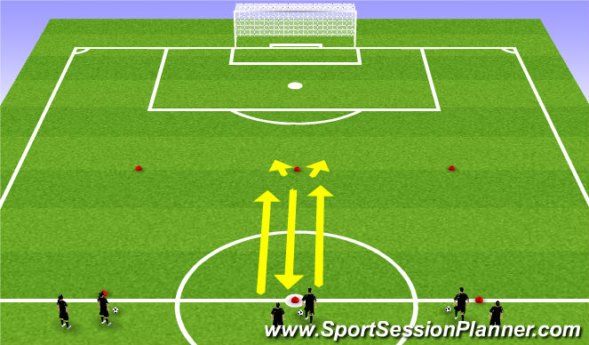 Football/Soccer Session Plan Drill (Colour): Run or Dribble