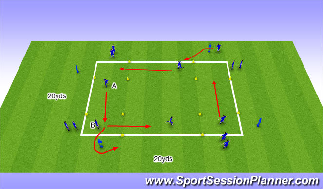 Football/Soccer Session Plan Drill (Colour): Speed Drill - Coerver