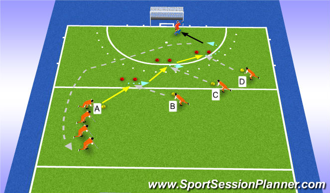Hockey Session Plan Drill (Colour): receiving