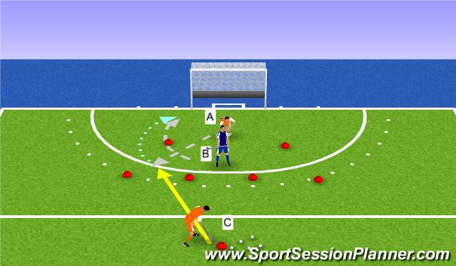 Hockey Session Plan Drill (Colour): 1v1 circle