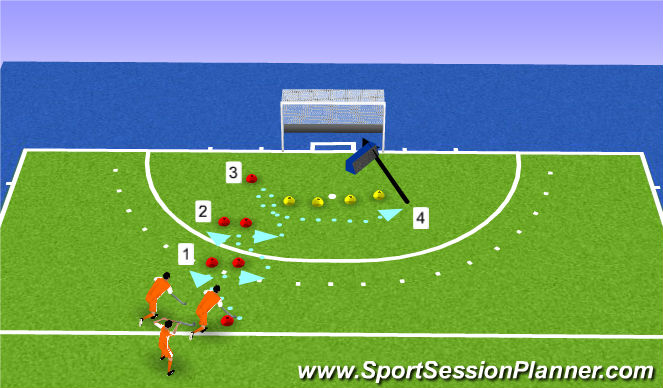Hockey Session Plan Drill (Colour): drag to right/ high sweepscoring